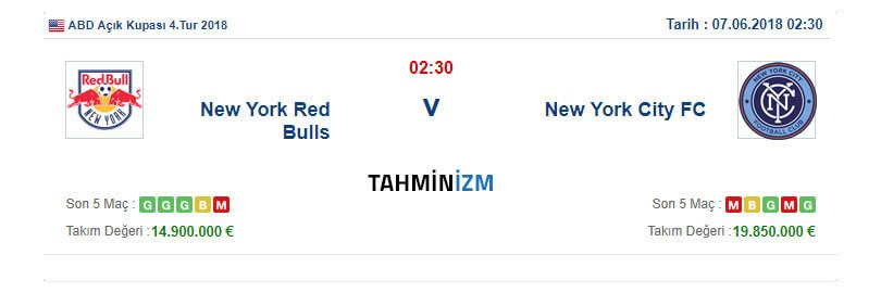 New York Red Bulls – New York City İddaa Tahminleri (504)